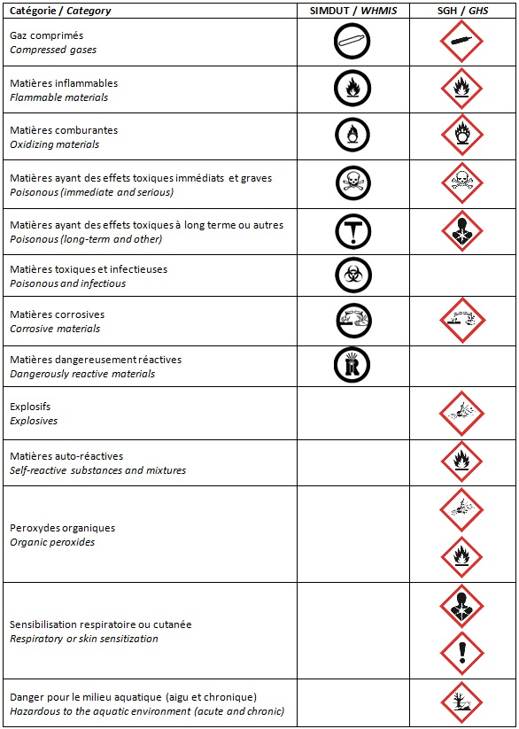 Module 25 Other Ways To Find Out About Hazards Employer Agency